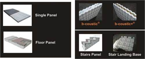 Jenis produk b-panel